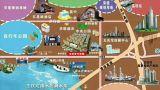 天津王庆坨青年新城