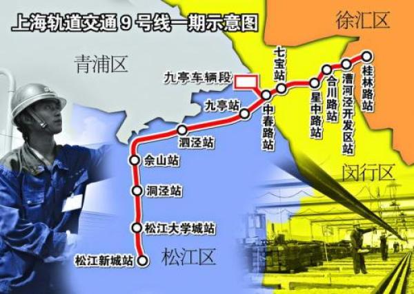 项目名称:金地双都汇 项目地址:上海市松江区莘闵别墅区明兴路18弄