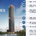 碧桂园曼谷云顶 建筑规划