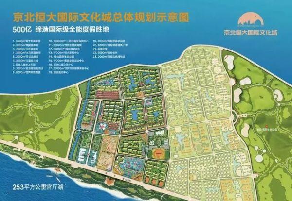 怀来房产:京北恒大二期高层商业预计2020年底交房